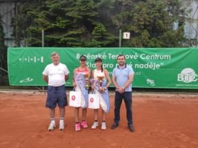 Vítězky čtyřhry Šalková Kubíková